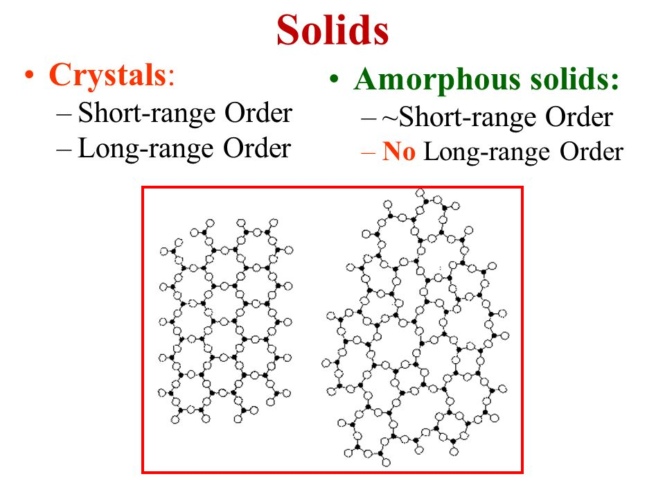 crystalline and amorphous solids pdf