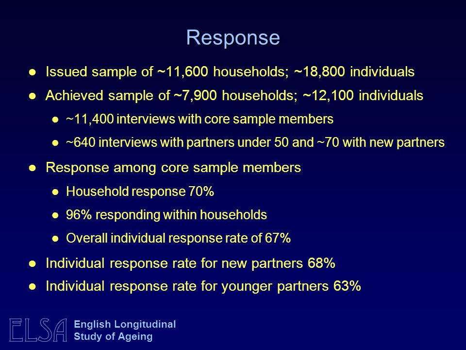 Response Issued sample of ~11,600 households; ~18,800 individuals