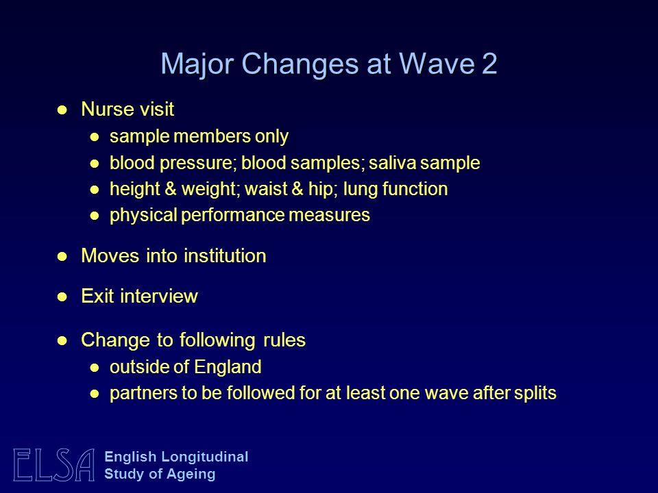Major Changes at Wave 2 Nurse visit Moves into institution