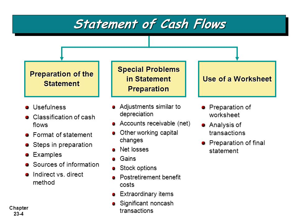 capital gains and losses worksheet