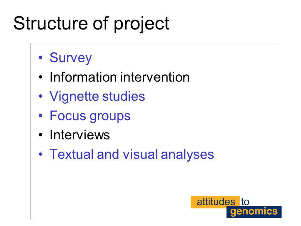 Structure of project Survey Information intervention Vignette studies