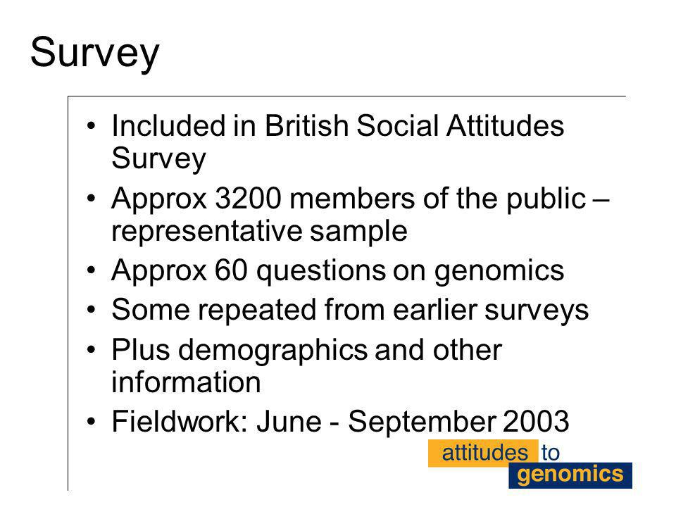 Survey Included in British Social Attitudes Survey
