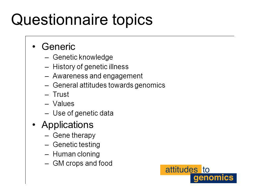 Questionnaire topics Generic Applications Genetic knowledge