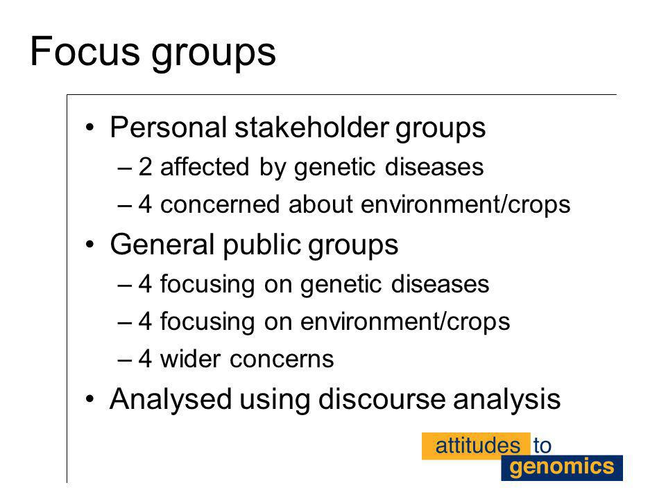 Focus groups Personal stakeholder groups General public groups