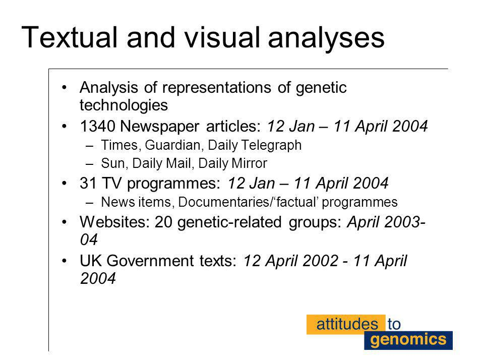 Textual and visual analyses