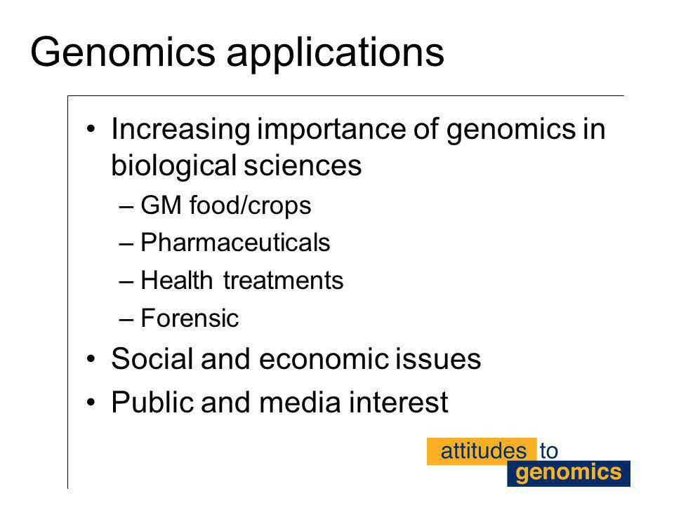 Genomics applications