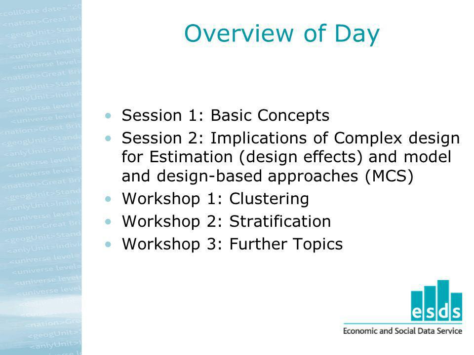 Overview of Day Session 1: Basic Concepts