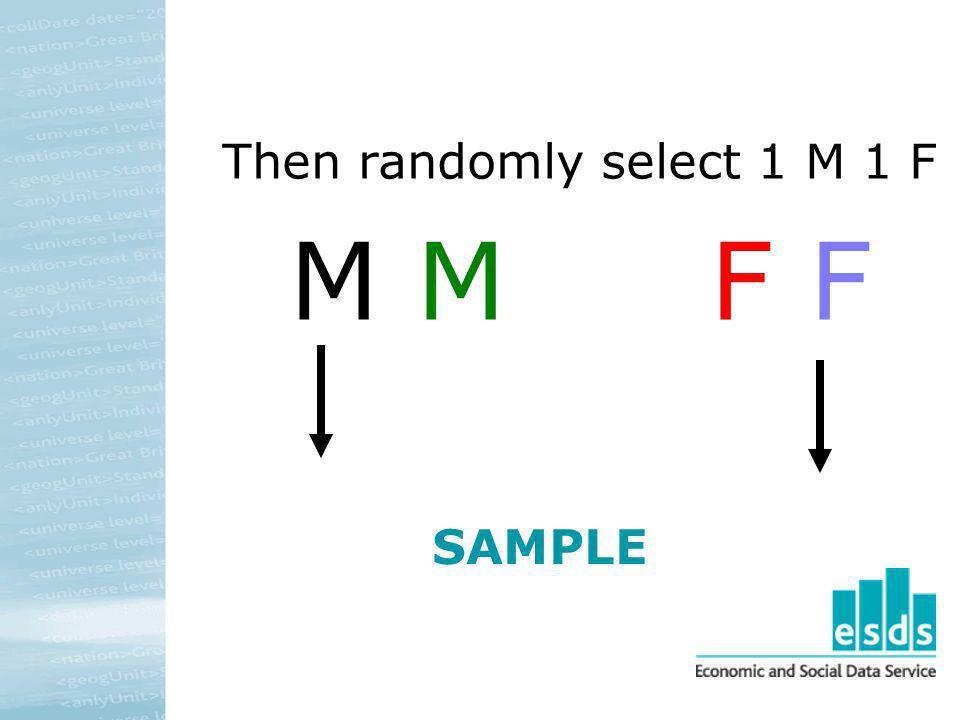 Then randomly select 1 M 1 F