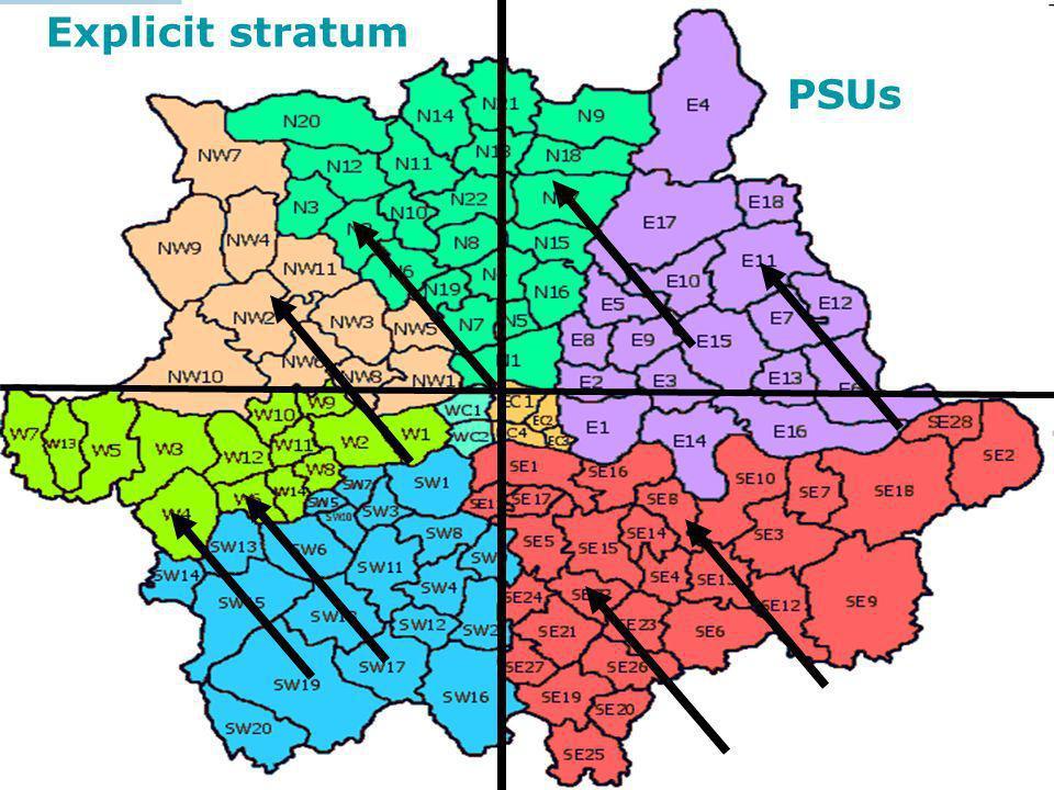 Explicit stratum PSUs