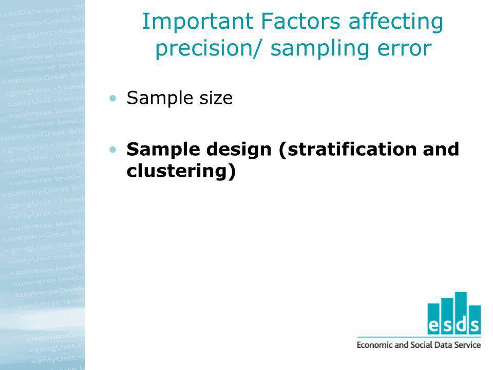 Important Factors affecting precision/ sampling error