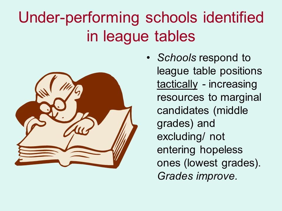Under-performing schools identified in league tables