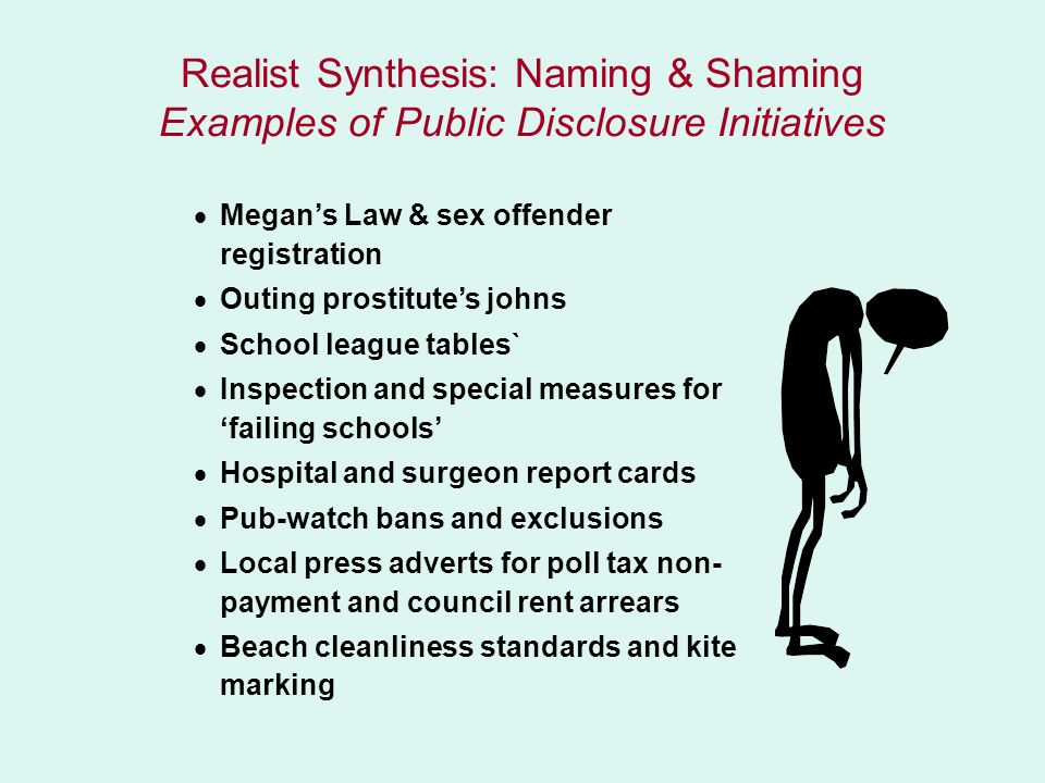 Realist Synthesis: Naming & Shaming Examples of Public Disclosure Initiatives