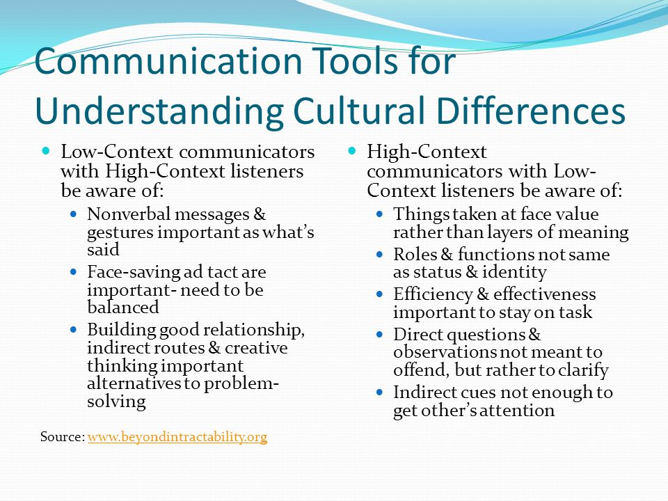 Understanding cultures for effective communication essay