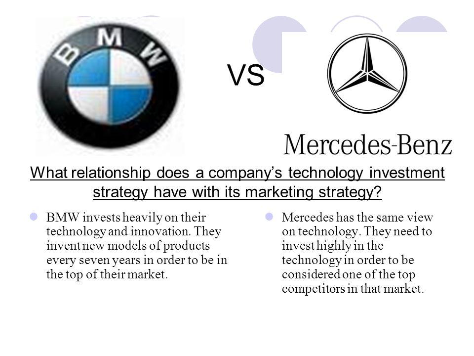 evaluation of bmw marketing strategy