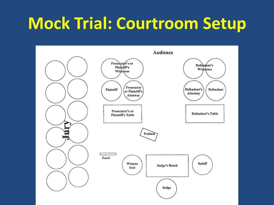 courtroom participants and their role Roles of the courtroom police officer prosecutor defense attorney judge defendant police officer jury victim bailiff jury courtroom dynamics representation of the state opens the trial with an opening statement presents their case to the jury first will cross and re-cross the witness will deliver .