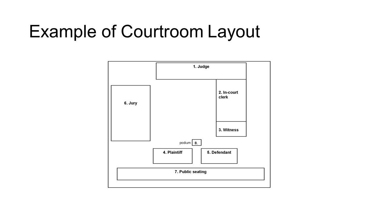 criminal and civil cases ppt video online download. Black Bedroom Furniture Sets. Home Design Ideas
