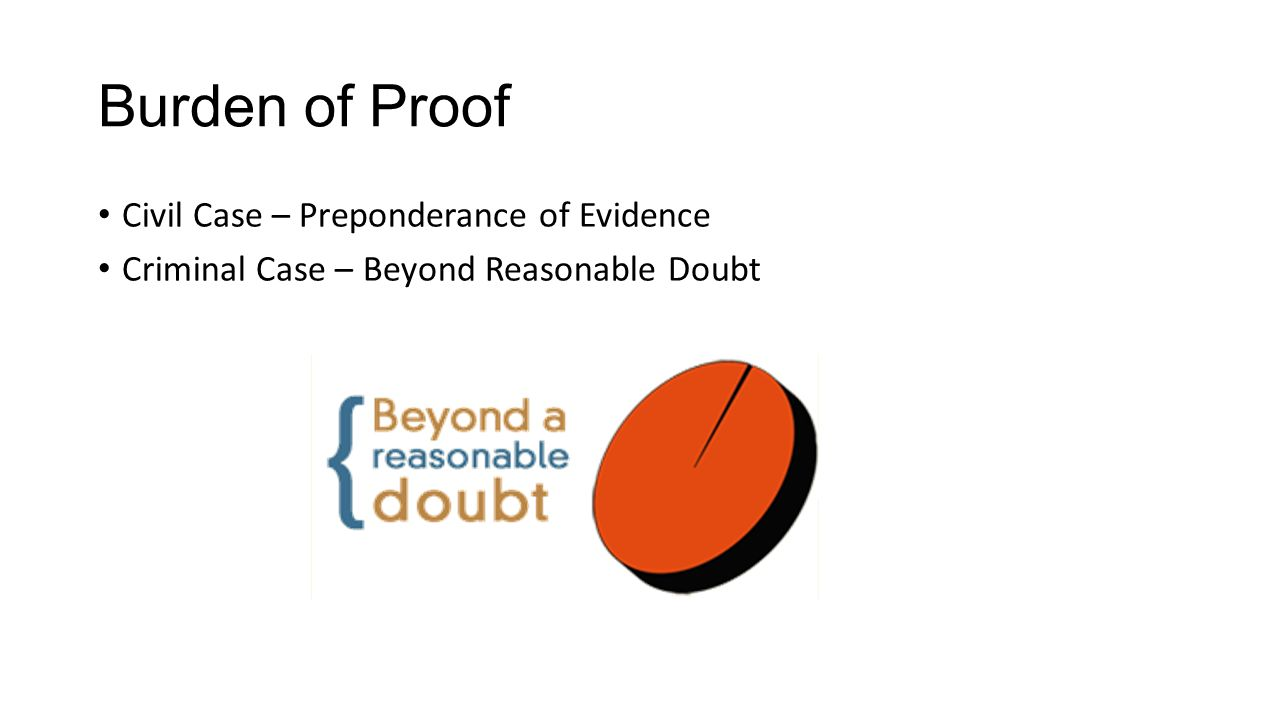 """the burden of proving speculations a Below are the new york criminal jury instructions on """"proof beyond a reasonable doubt the burden of proof it must not rest upon baseless speculations."""