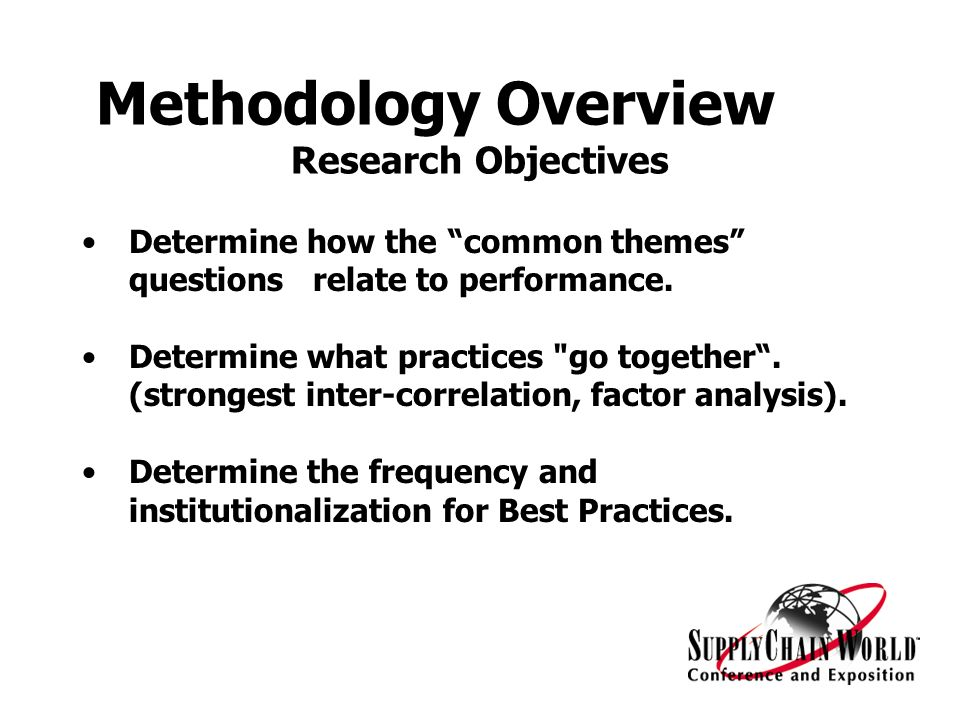 Research dilemmas: Paradigms, methods and methodology