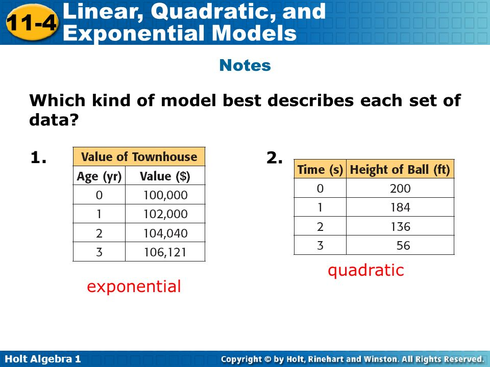 how to choose what function best models a data set