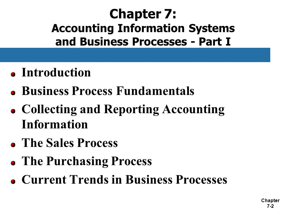 fundamentals of business information systems Fundamental of information systems, 7th edition, ch 1 key terms learn with flashcards, games, and more — for free.