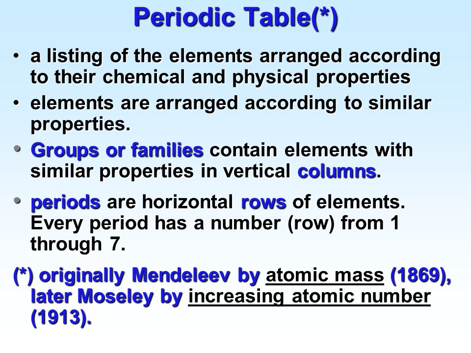 chapter 2 atoms and elements ppt video online download periodic table - Periodic Table How Arranged