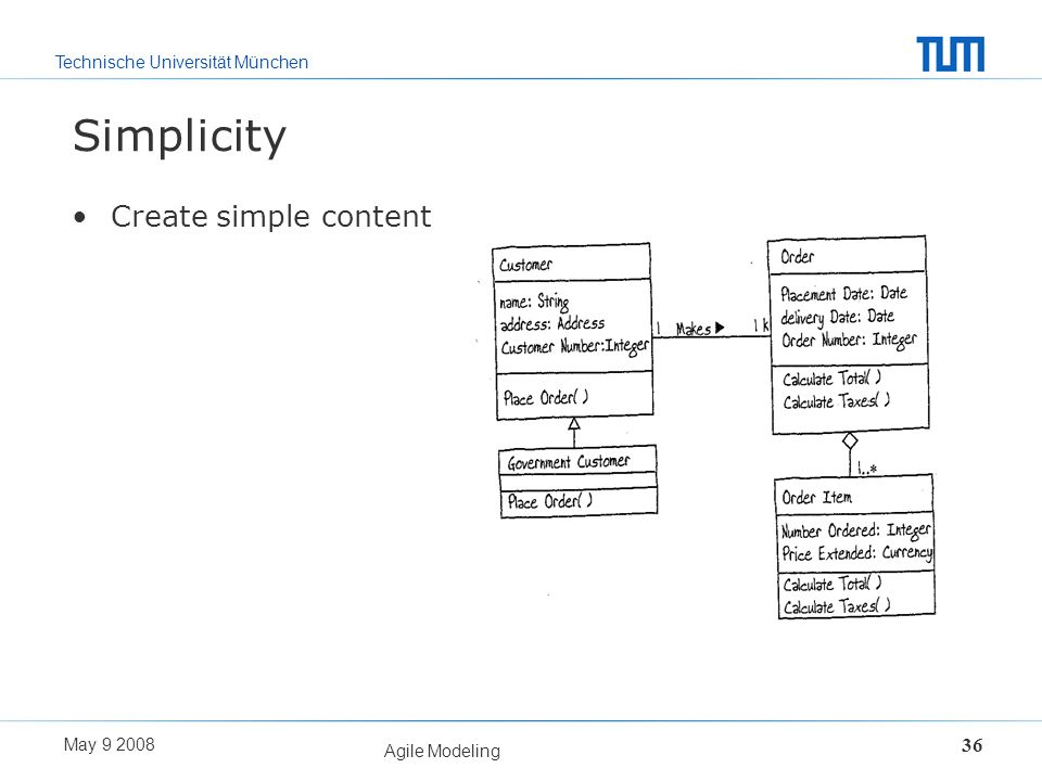 Simplicity Create simple content Agile Modeling May