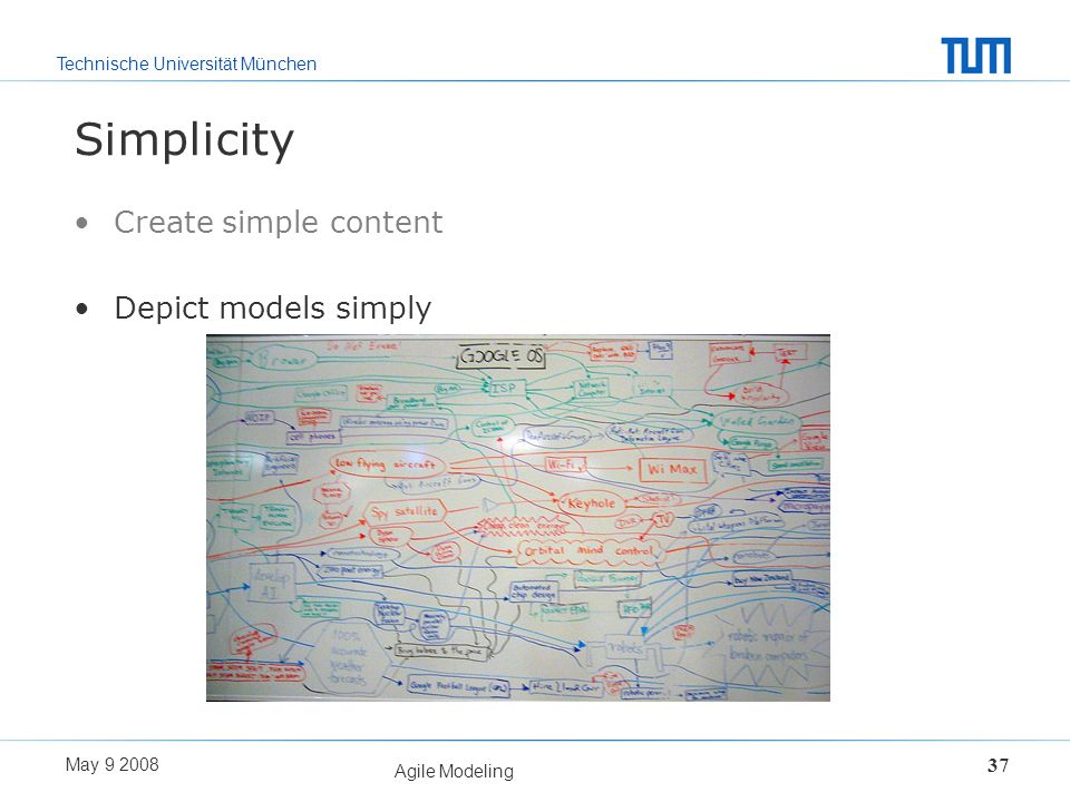 Simplicity Create simple content Depict models simply May 9 2008