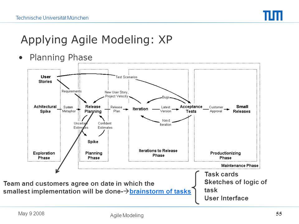 Applying Agile Modeling: XP