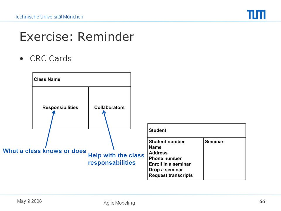 Exercise: Reminder CRC Cards What a class knows or does