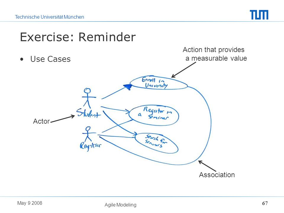 Exercise: Reminder Use Cases Action that provides a measurable value