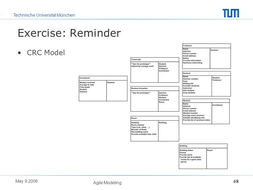 Exercise: Reminder CRC Model Agile Modeling May 9 2008