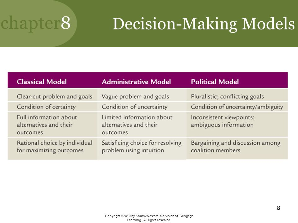 decision making models Learn how to use more than 40 different decision making techniques to make better decisions, faster  the tdodar decision model considering your options under .