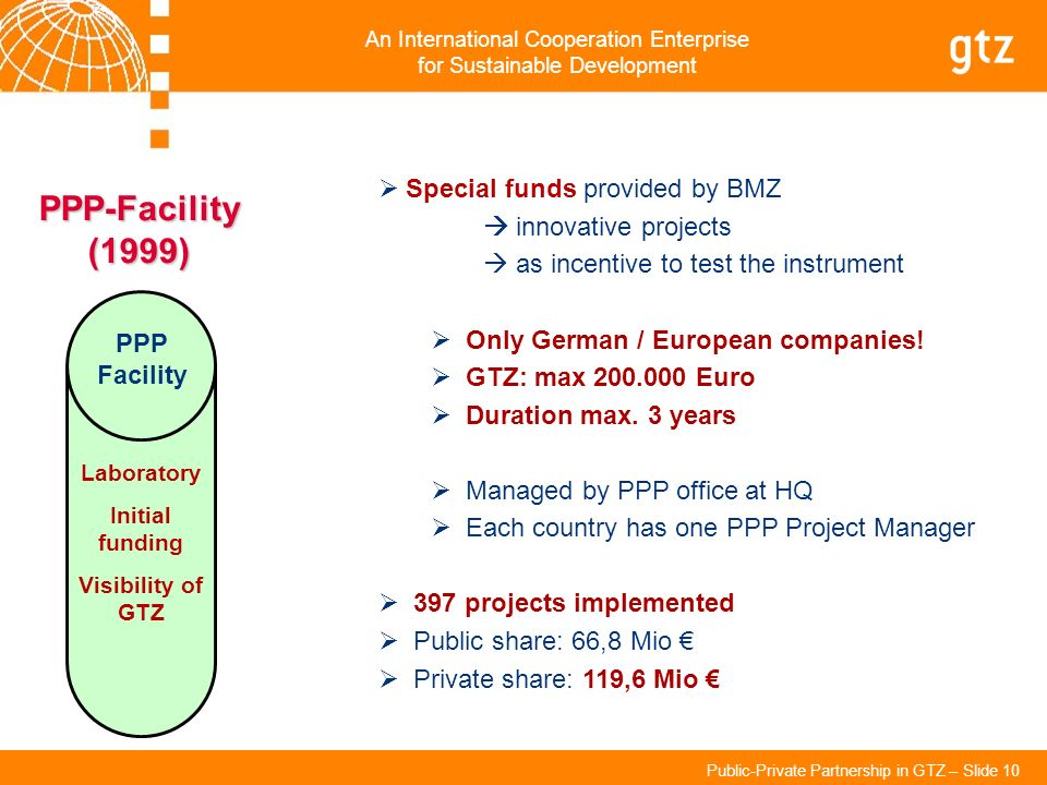 PPP-Facility (1999) Special funds provided by BMZ