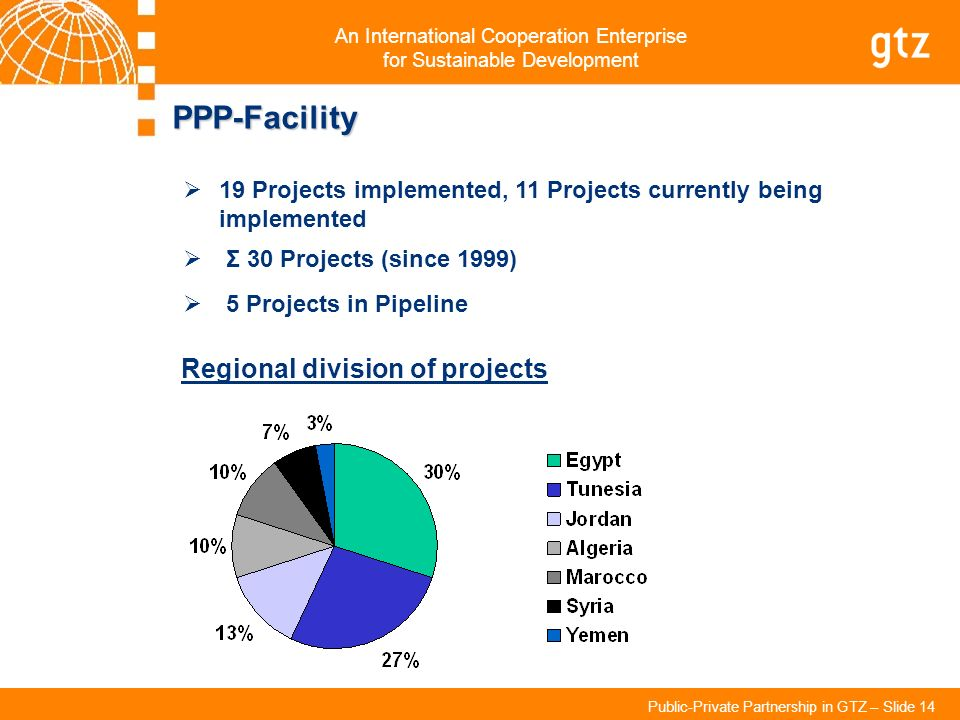 PPP-Facility Regional division of projects