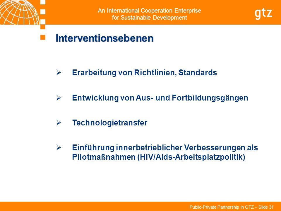 Interventionsebenen Erarbeitung von Richtlinien, Standards