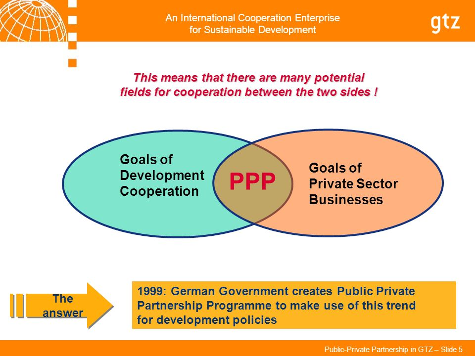PPP Goals of Development Goals of Private Sector Businesses