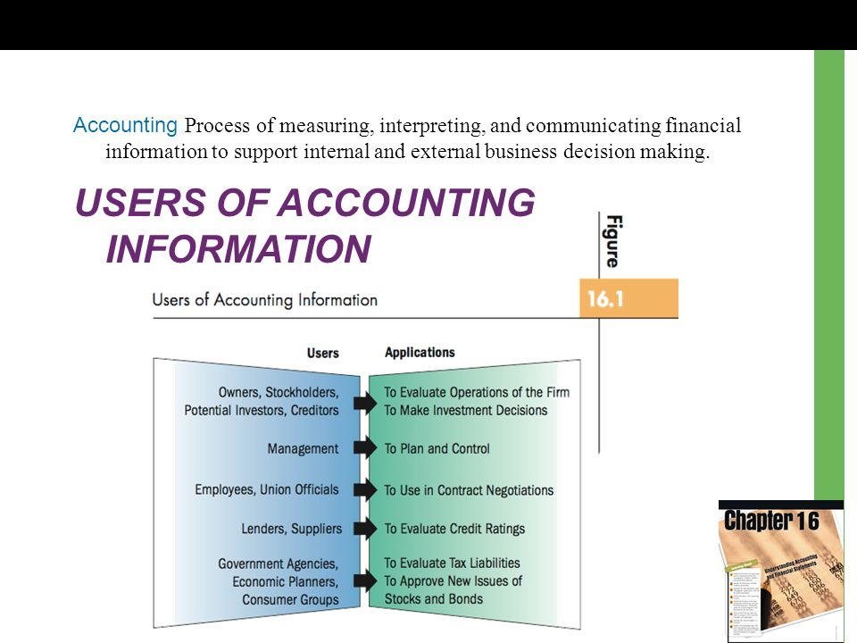 internal users of financial statements Free online library: what do users of private company financial statements want financial statements' primary purpose is to serve the needs of users but there is a.