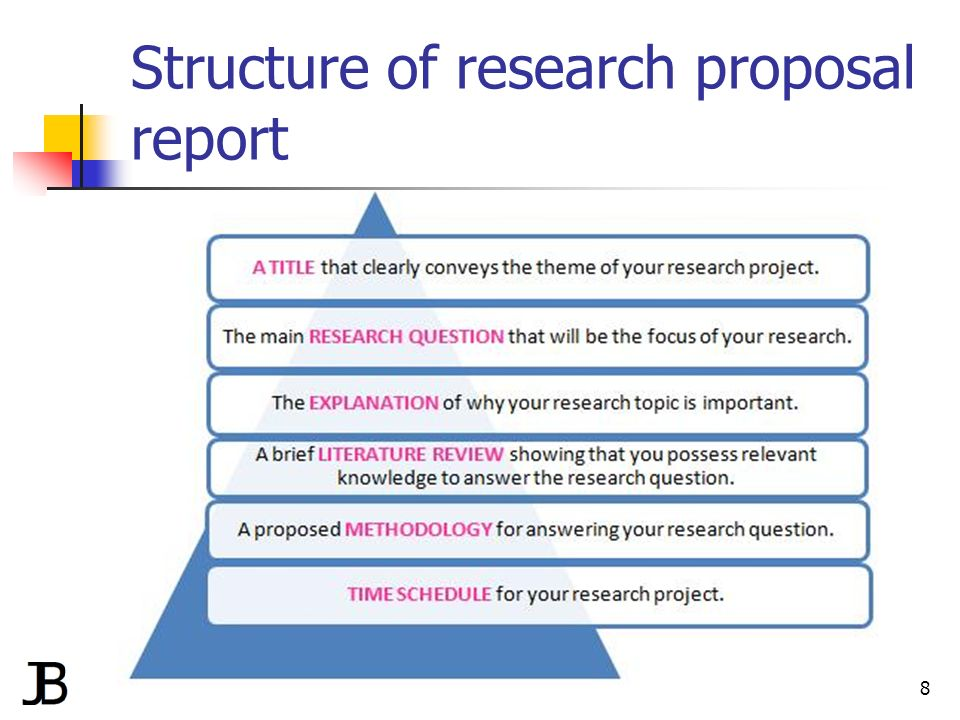 Research proposal write service report