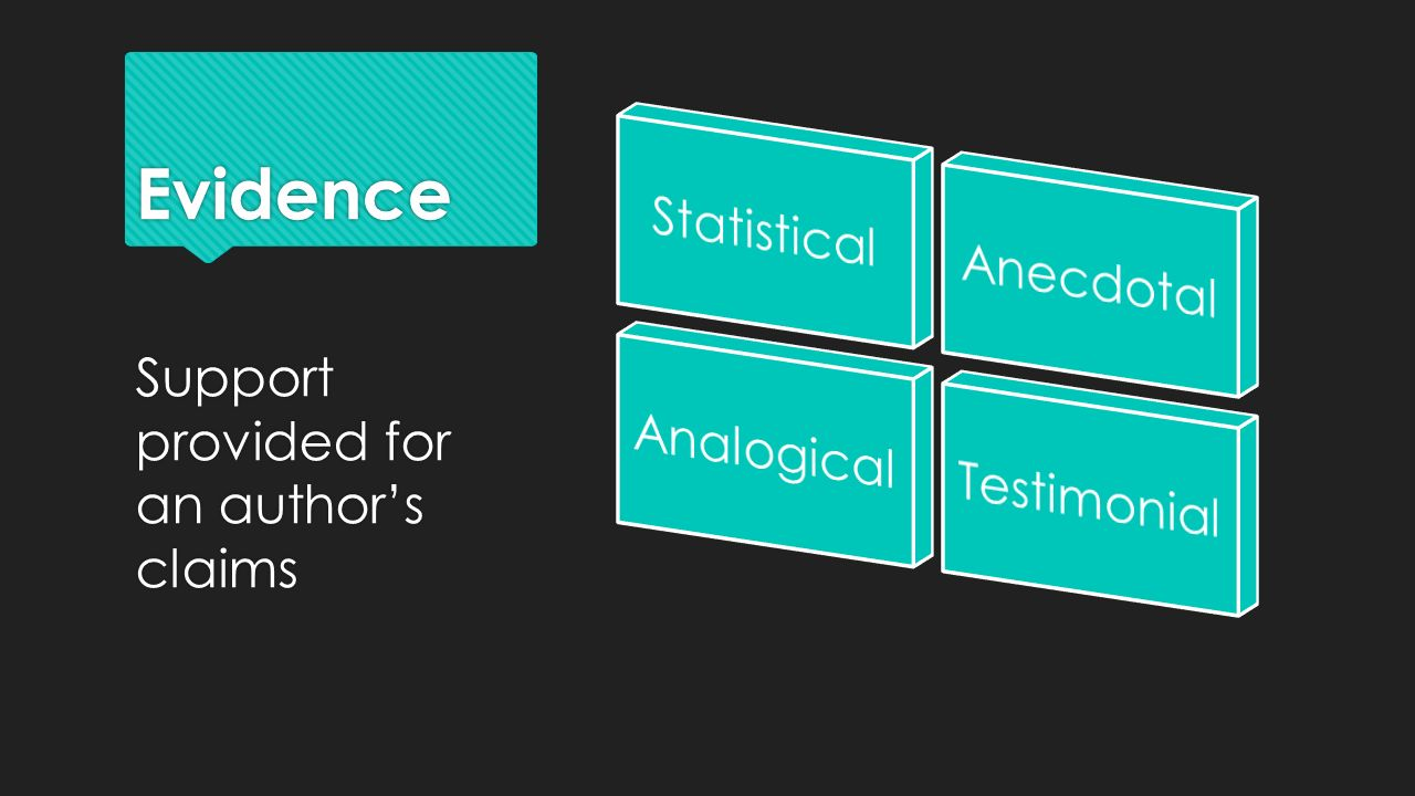 Evidence Support provided for an author's claims Statistical Anecdotal