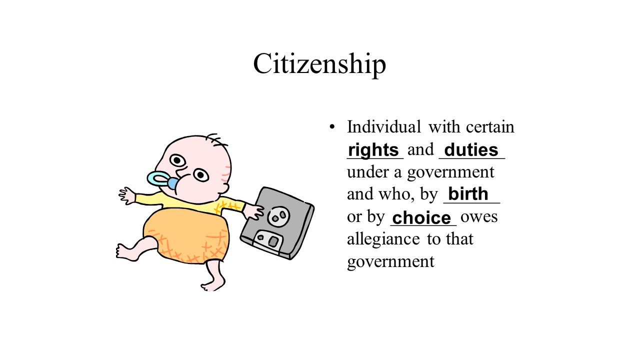 Citizenship Individual with certain ______ and _______ under a government and who, by ______ or by _______ owes allegiance to that government.