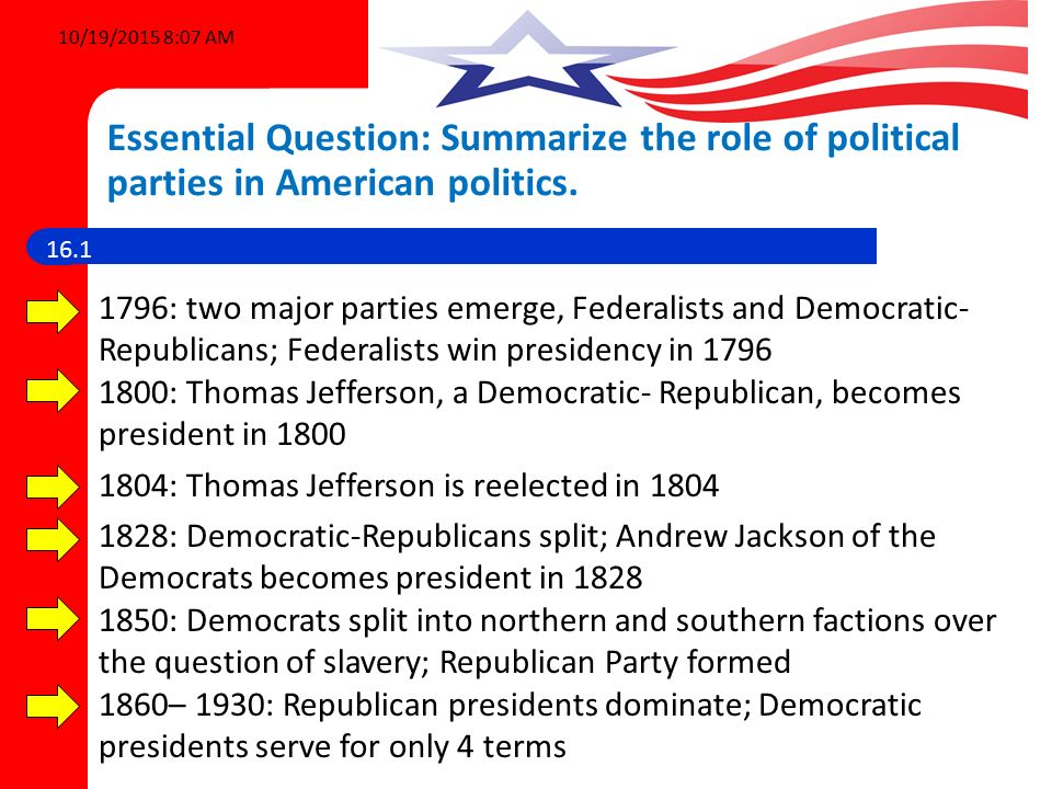 the year 1828 in american politics Chapter review political parties and their candidates compete for control of the presidency, each offering different visions of what government should do.