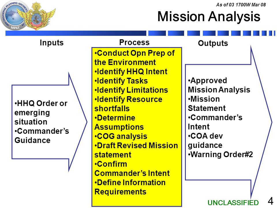 Mission statement analysis p g