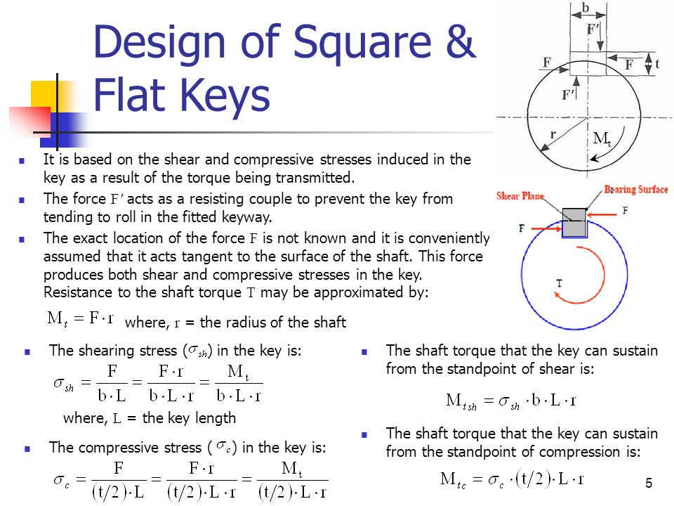 Design of Square & Flat Keys