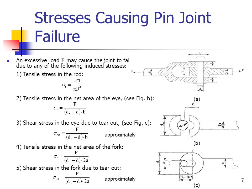 Stresses Causing Pin Joint Failure