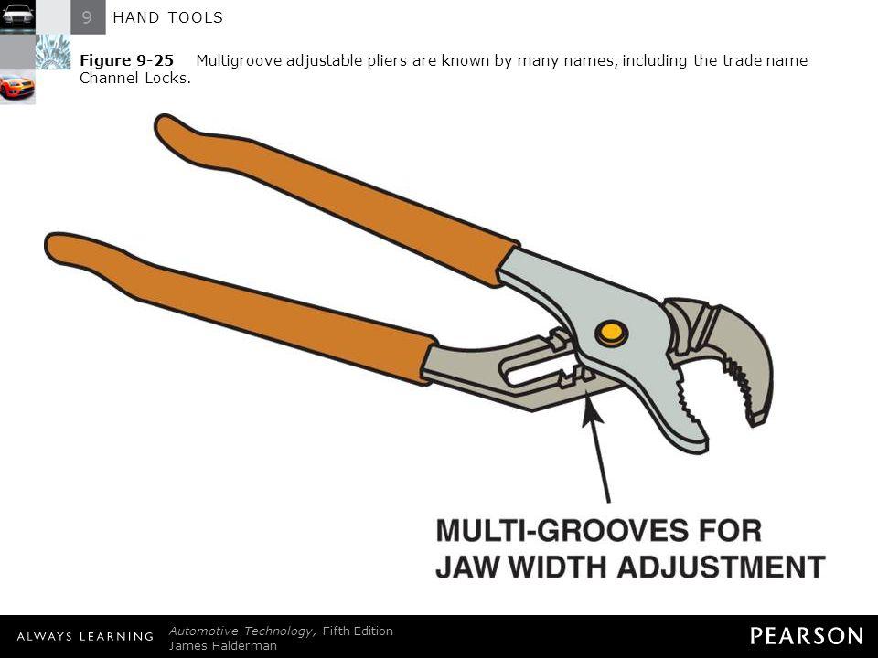 hand tool names. 33 figure multigroove hand tool names