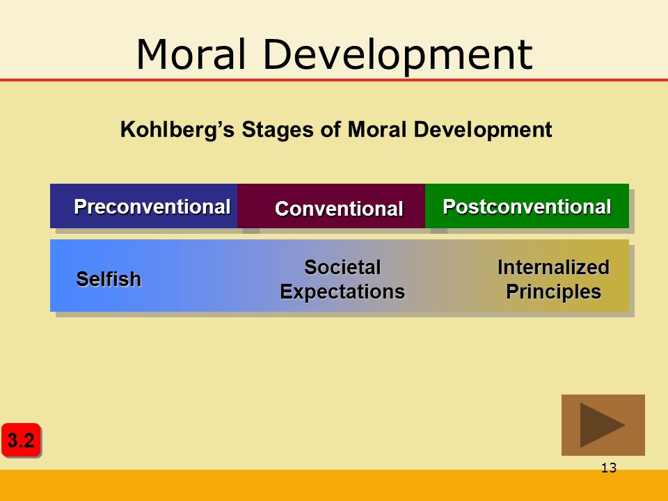 making moral decisions in different religious Moral decision-making that can be applied to decision-makers with different sets of for philosophical but also for religious principles in this decision making.