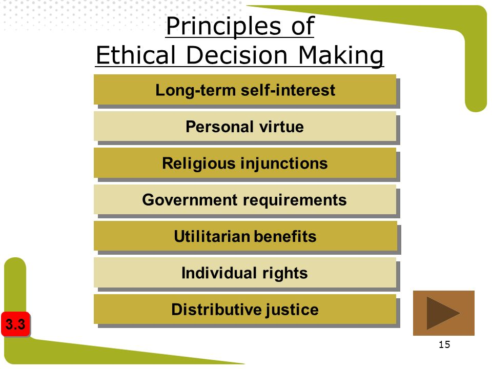 principles of decision making Principles for decision making: living according to god's will  introduction decision making and the will of god is a big book nevertheless, in  the.