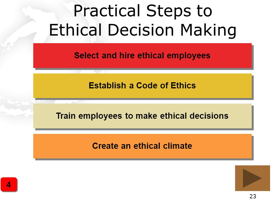 how to make ethics training fun