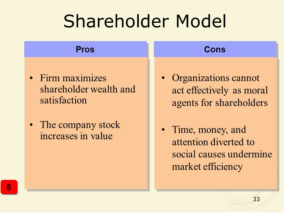 pros and cons of maximizing shareholder wealth In a capitalist society, the goal of the corporation is maximizing shareholder wealth  everyone works for their own good and for the good of everyone else the government decides how wealth is distributed among the people.