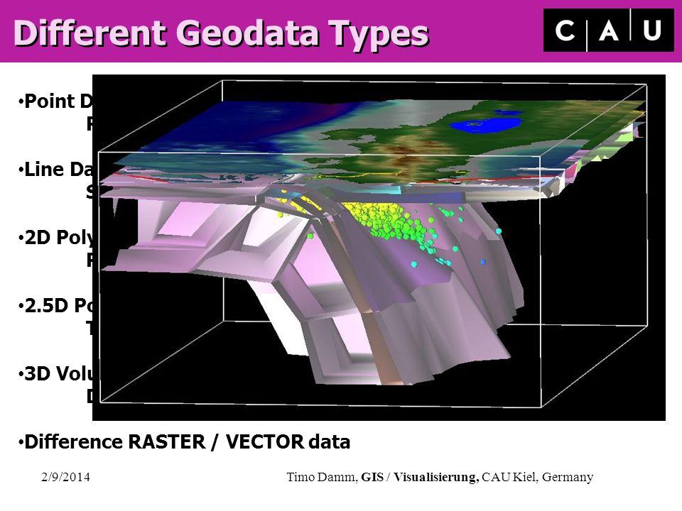 Different Geodata Types